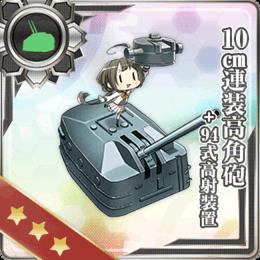 Equipment Card 10cm Twin High-angle Gun Mount + Anti-Aircraft Fire Director.png